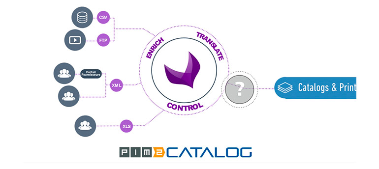 PIM 2 Catalog,DG Solutions Graphiques